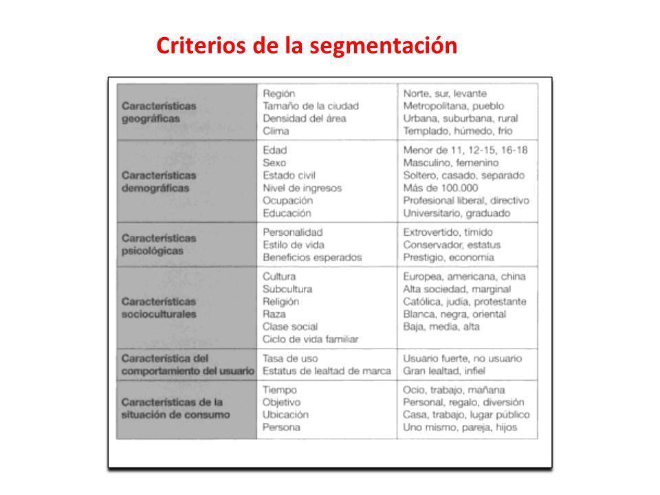 Criterios de la segmentación