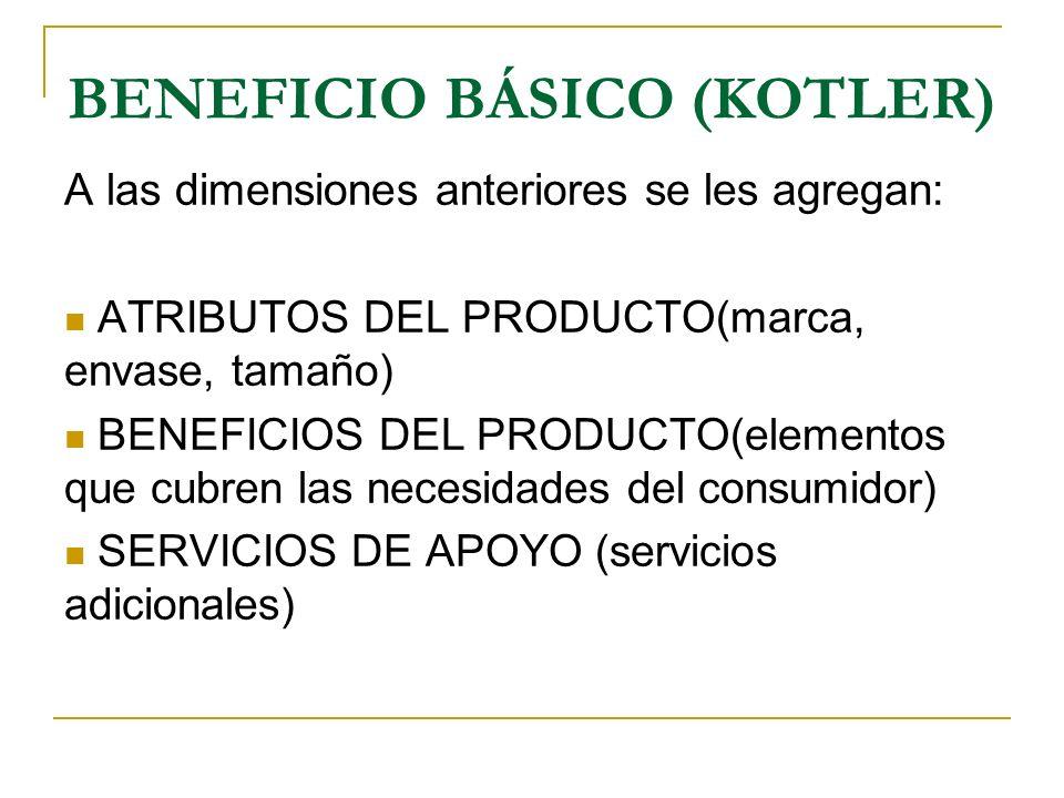 BENEFICIO BÁSICO (KOTLER) A las dimensiones anteriores se les agregan: ATRIBUTOS DEL PRODUCTO(marca, envase, tamaño) BENEFICIOS DEL PRODUCTO(elementos