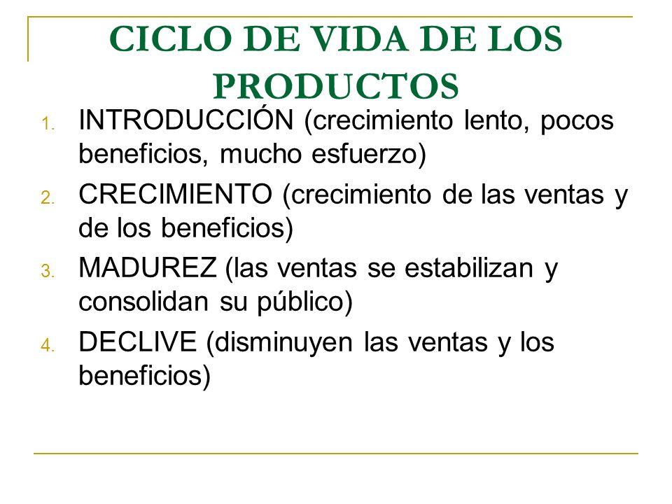 CICLO DE VIDA DE LOS PRODUCTOS 1. INTRODUCCIÓN (crecimiento lento, pocos beneficios, mucho esfuerzo) 2. CRECIMIENTO (crecimiento de las ventas y de lo