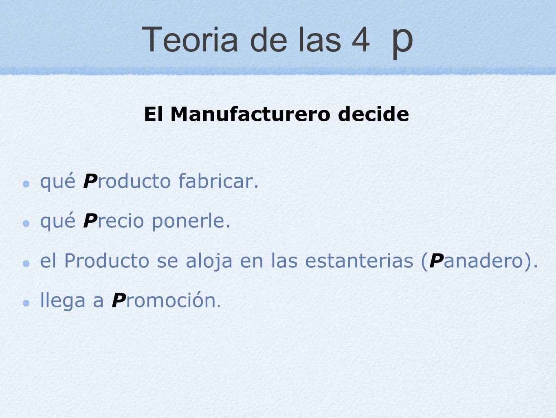 Teoria de las 4 p qué Producto fabricar. qué Precio ponerle. el Producto se aloja en las estanterias (Panadero). llega a Promoción. El Manufacturero d