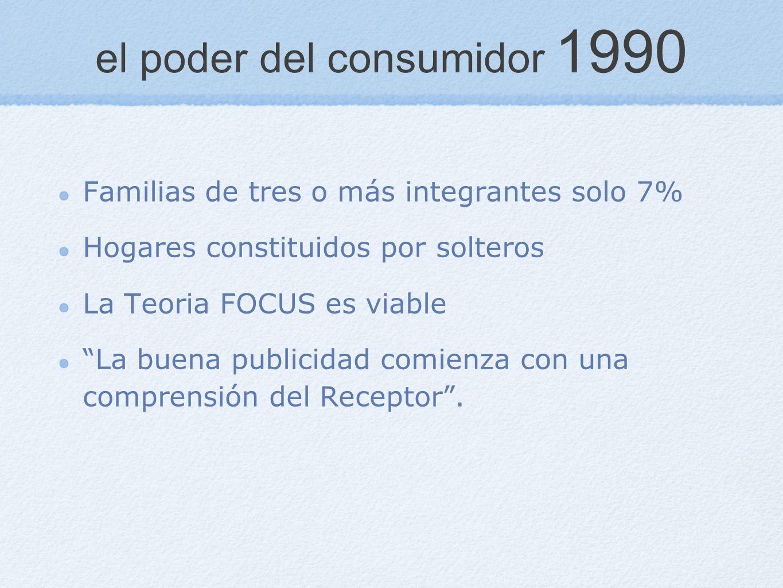 el poder del consumidor 1990 Familias de tres o más integrantes solo 7% Hogares constituidos por solteros La Teoria FOCUS es viable La buena publicida