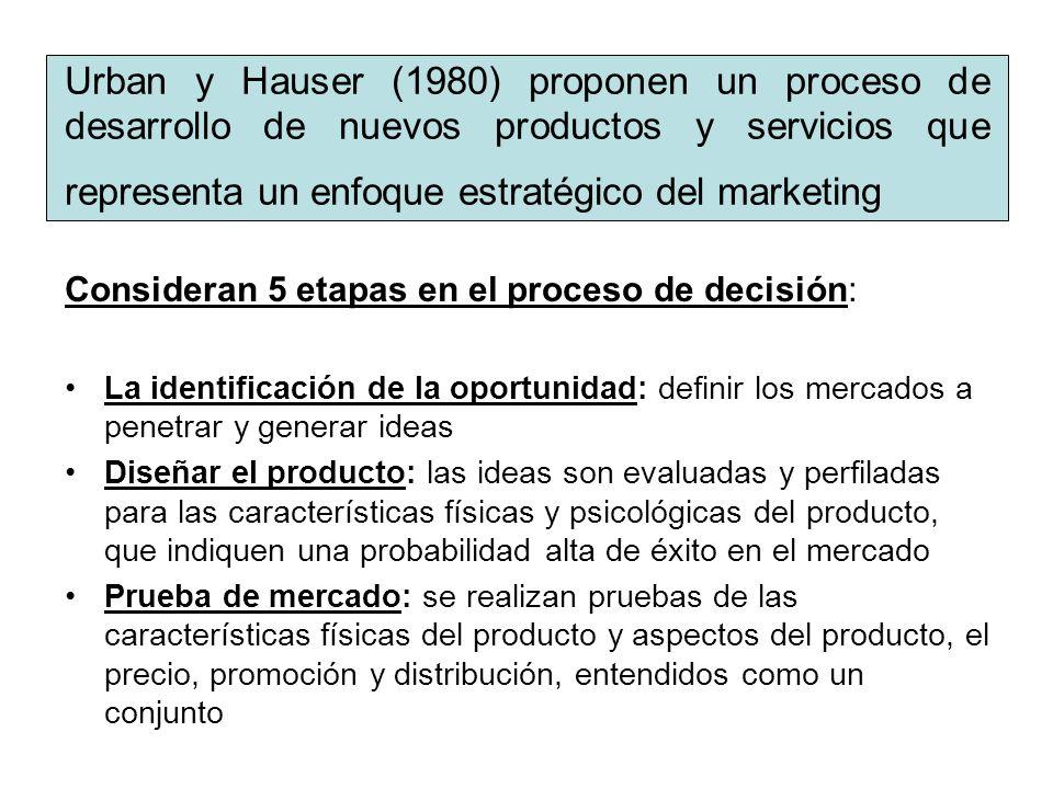 Urban y Hauser (1980) proponen un proceso de desarrollo de nuevos productos y servicios que representa un enfoque estratégico del marketing Consideran