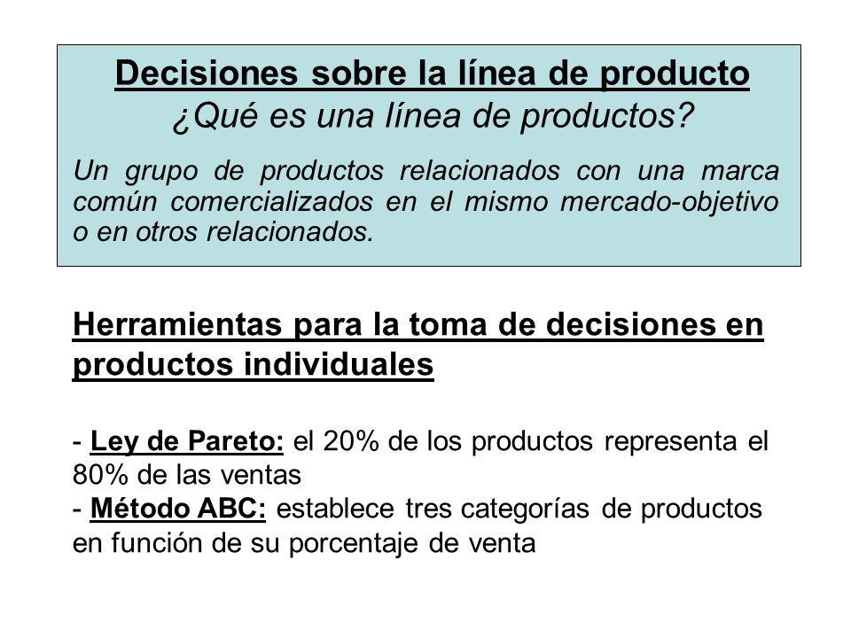 Decisiones sobre la línea de producto ¿Qué es una línea de productos? Un grupo de productos relacionados con una marca común comercializados en el mis