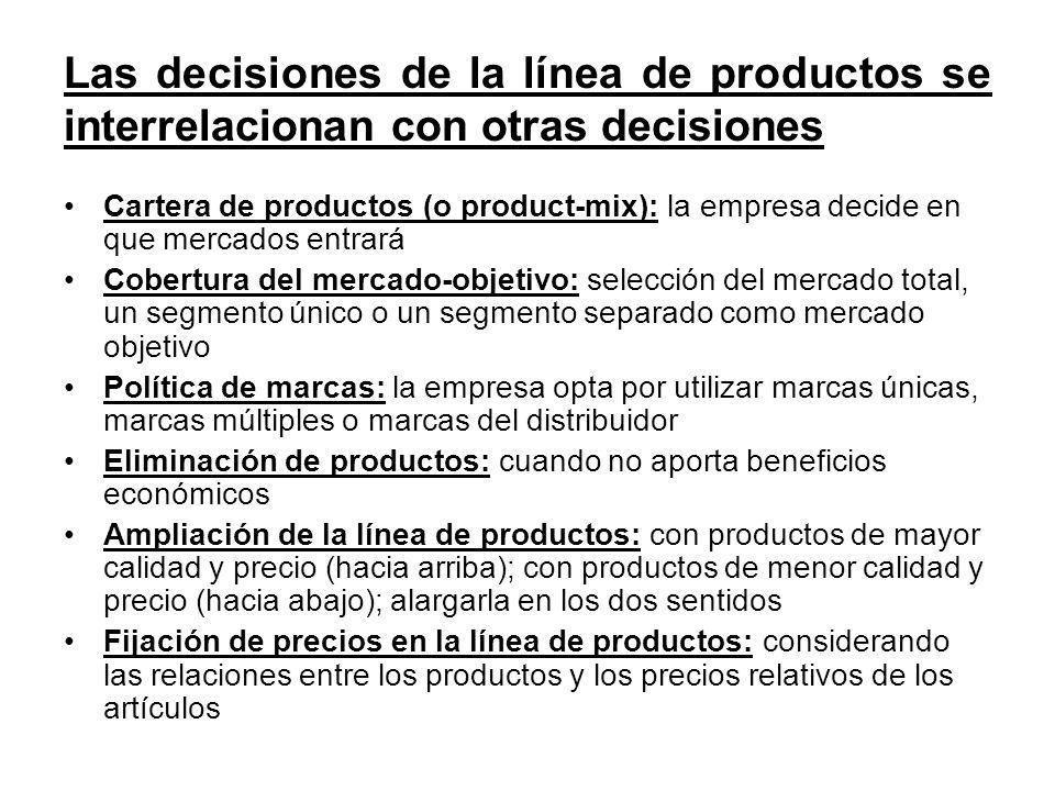 Las decisiones de la línea de productos se interrelacionan con otras decisiones Cartera de productos (o product-mix): la empresa decide en que mercado