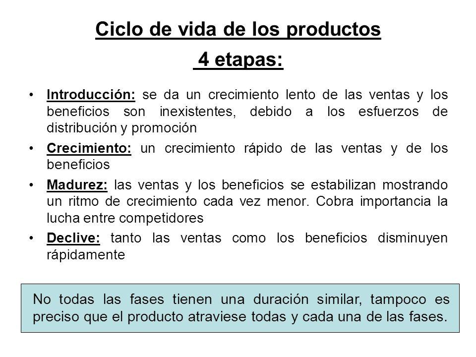 Ciclo de vida de los productos 4 etapas: Introducción: se da un crecimiento lento de las ventas y los beneficios son inexistentes, debido a los esfuer