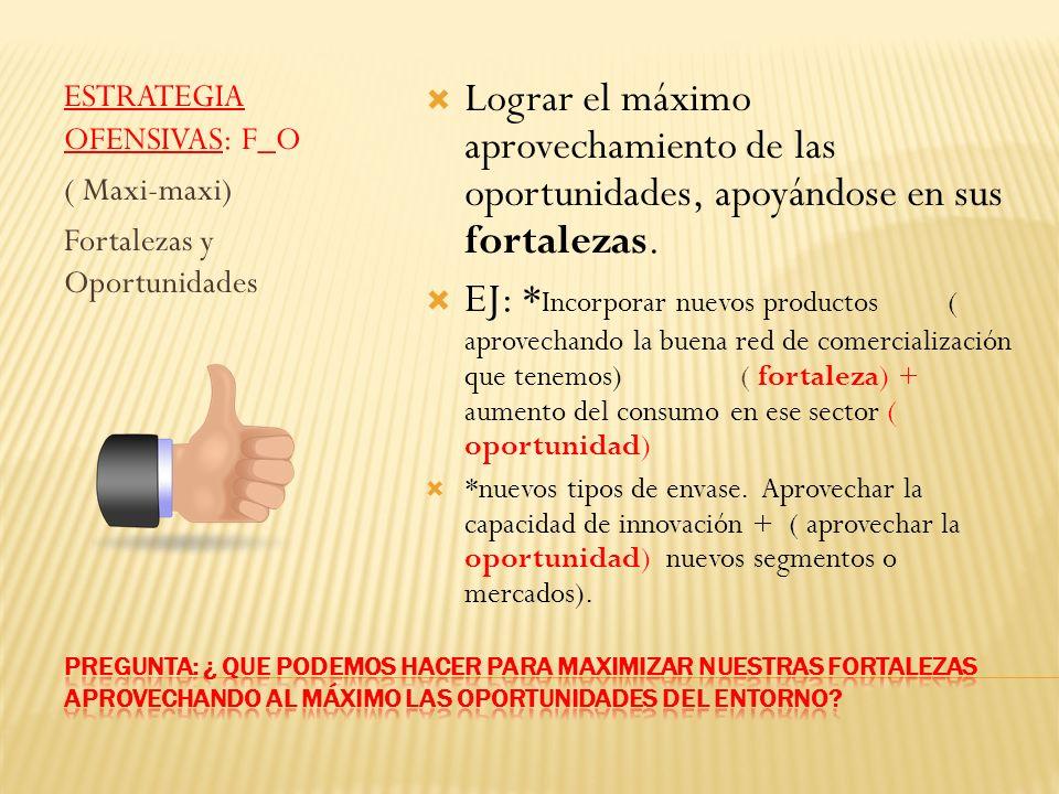 ESTRATEGIA OFENSIVAS: F_O ( Maxi-maxi) Fortalezas y Oportunidades Lograr el máximo aprovechamiento de las oportunidades, apoyándose en sus fortalezas.