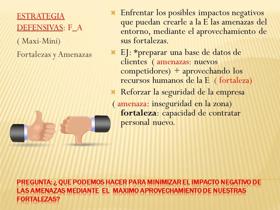 ESTRATEGIA DEFENSIVAS: F_A ( Maxi-Mini) Fortalezas y Amenazas Enfrentar los posibles impactos negativos que puedan crearle a la E las amenazas del ent