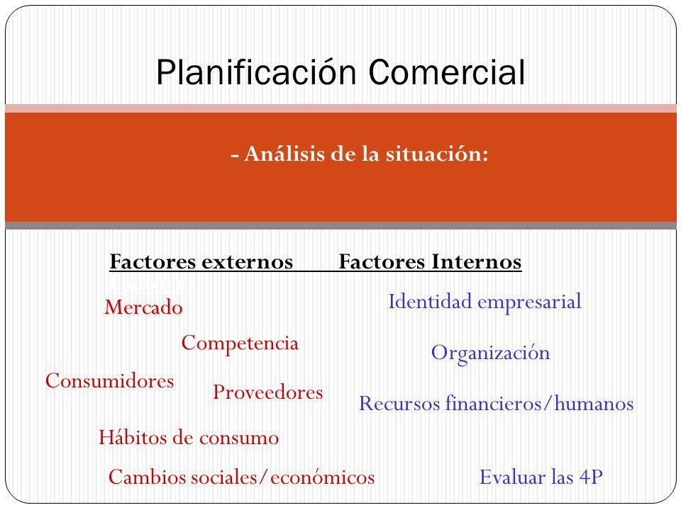 - Análisis de la situación: Factores Planificación Comercial Mercado Competencia Consumidores Proveedores Hábitos de consumo Cambios sociales/económic