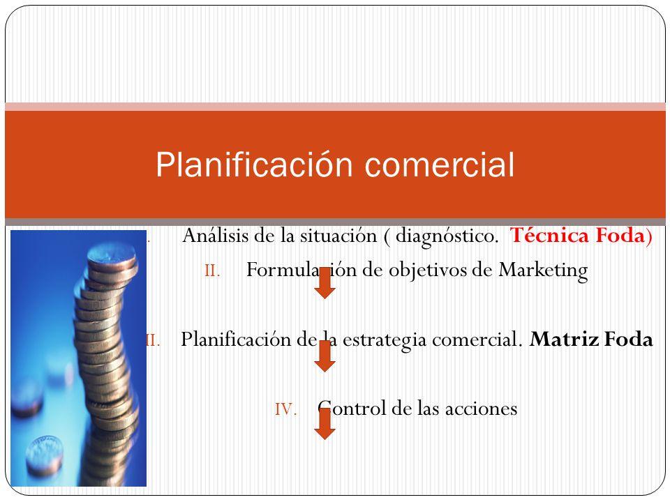 I. Análisis de la situación ( diagnóstico. Técnica Foda) II. Formulación de objetivos de Marketing III. Planificación de la estrategia comercial. Matr