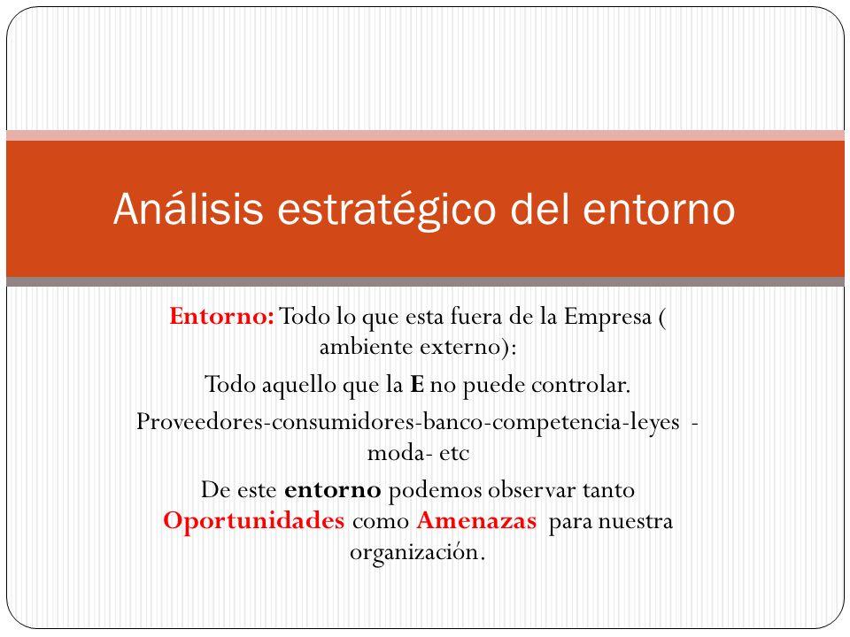 Entorno: Todo lo que esta fuera de la Empresa ( ambiente externo): Todo aquello que la E no puede controlar. Proveedores-consumidores-banco-competenci