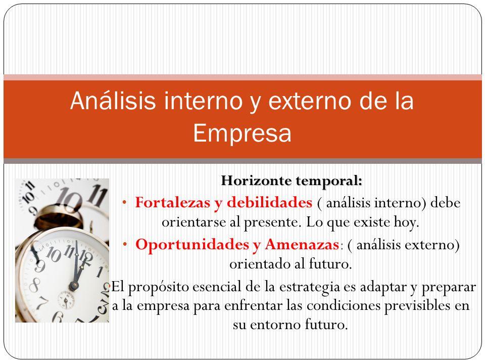 Horizonte temporal: Fortalezas y debilidades ( análisis interno) debe orientarse al presente. Lo que existe hoy. Oportunidades y Amenazas: ( análisis