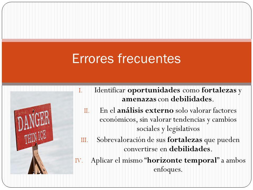 I. Identificar oportunidades como fortalezas y amenazas con debilidades. II. En el análisis externo solo valorar factores económicos, sin valorar tend