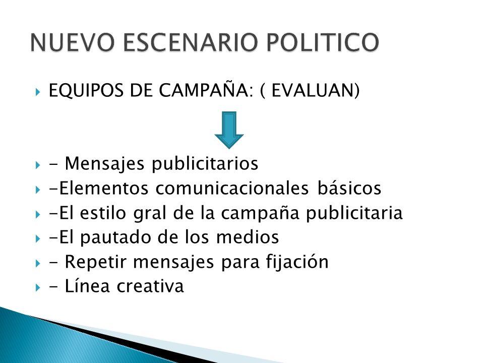 EQUIPOS DE CAMPAÑA: ( EVALUAN) - Mensajes publicitarios -Elementos comunicacionales básicos -El estilo gral de la campaña publicitaria -El pautado de