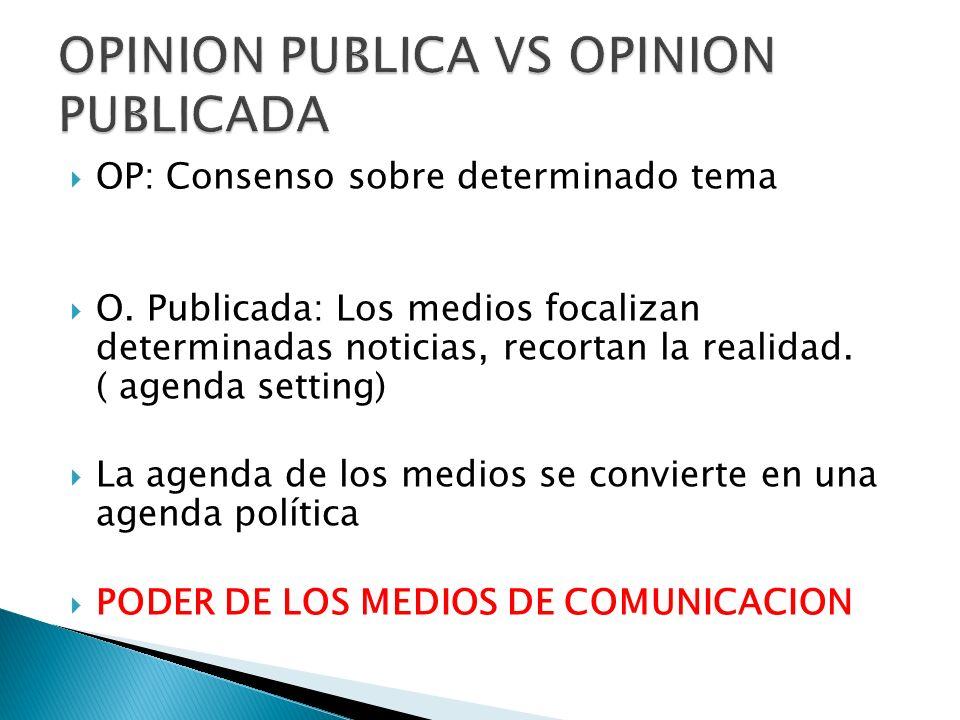 OP: Consenso sobre determinado tema O. Publicada: Los medios focalizan determinadas noticias, recortan la realidad. ( agenda setting) La agenda de los