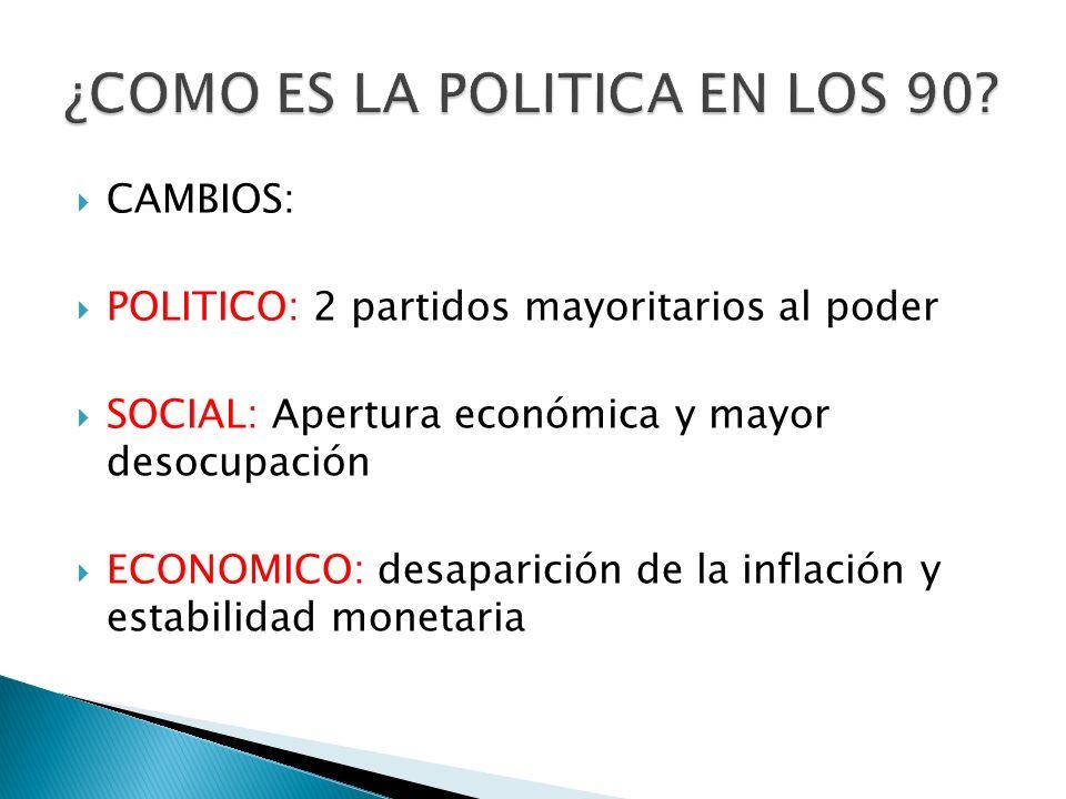 CAMBIOS: POLITICO: 2 partidos mayoritarios al poder SOCIAL: Apertura económica y mayor desocupación ECONOMICO: desaparición de la inflación y estabili