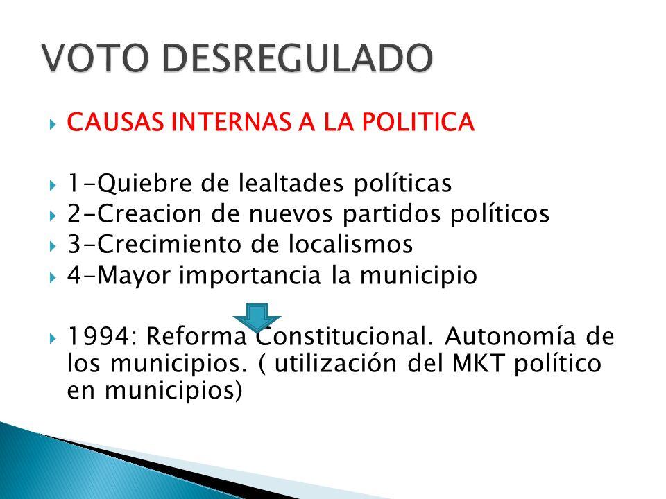 CAUSAS INTERNAS A LA POLITICA 1-Quiebre de lealtades políticas 2-Creacion de nuevos partidos políticos 3-Crecimiento de localismos 4-Mayor importancia