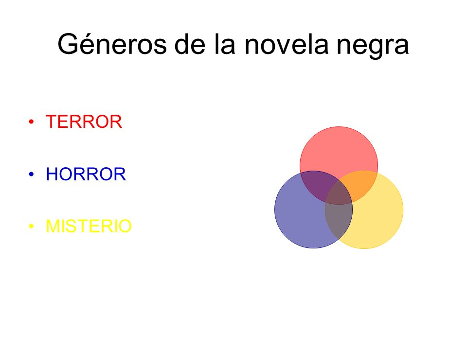 TERROR También se denomina FANTASÍA SINIESTRA.