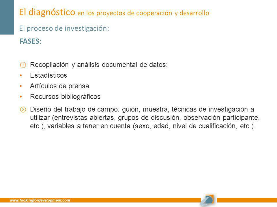 www.lookingfordevelopment.com El diagnóstico en los proyectos de cooperación y desarrollo El proceso de investigación: Recopilación y análisis documen