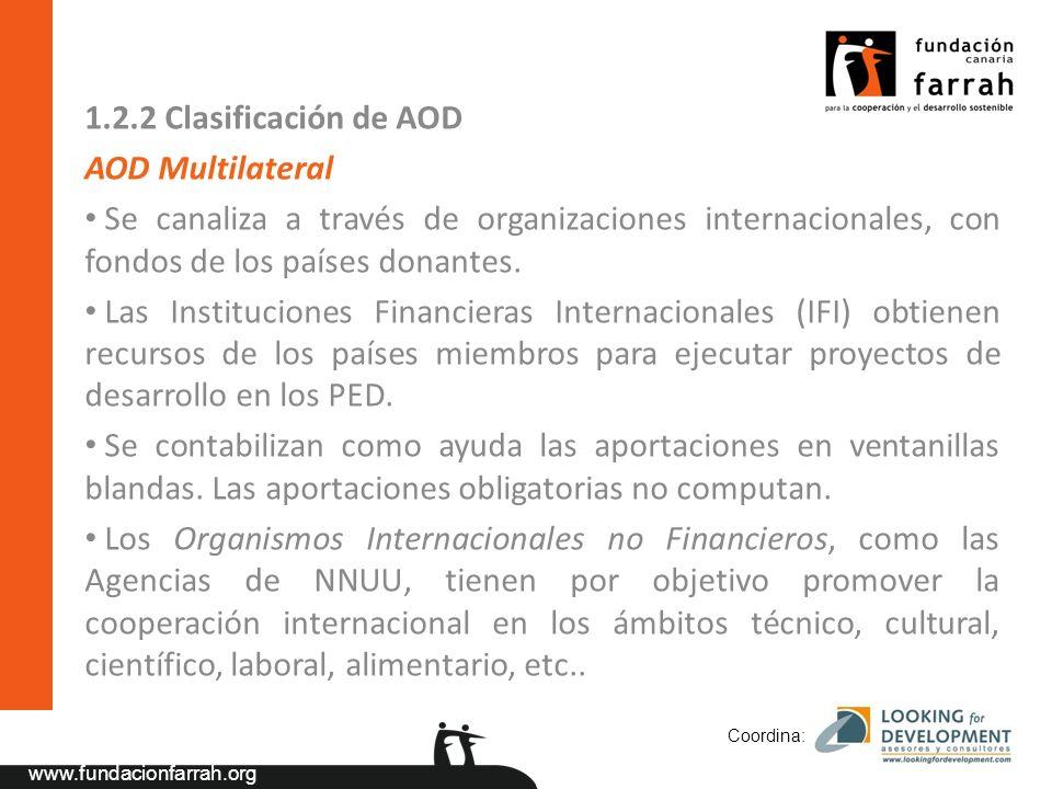 www.fundacionfarrah.org 1.2.2 Clasificación de AOD AOD Multilateral Se canaliza a través de organizaciones internacionales, con fondos de los países donantes.