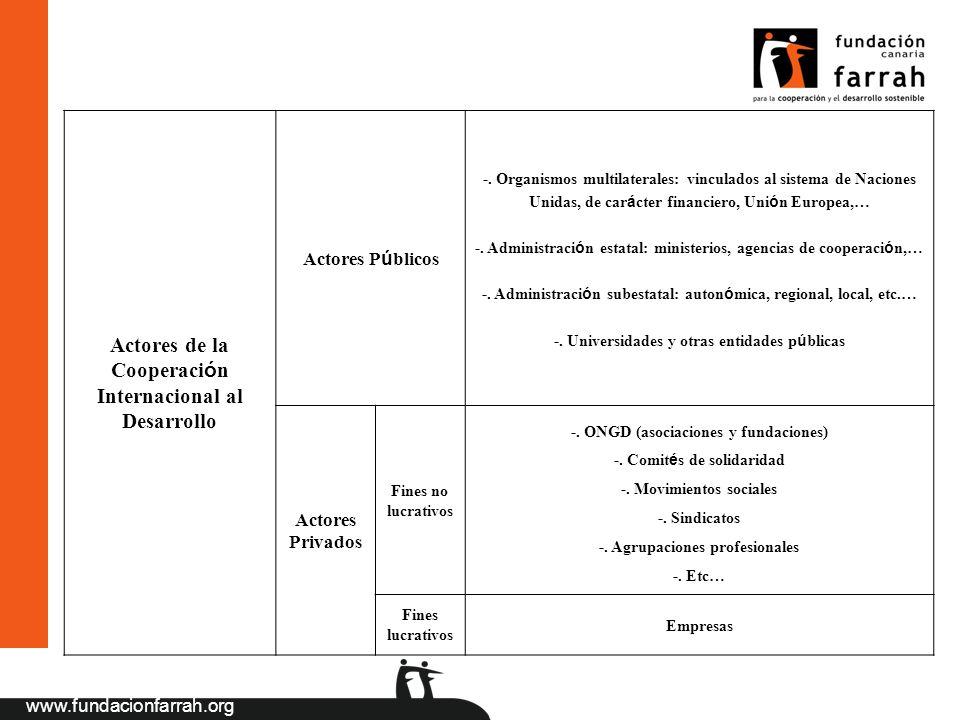 www.fundacionfarrah.org Actores de la Cooperaci ó n Internacional al Desarrollo Actores P ú blicos -. Organismos multilaterales: vinculados al sistema