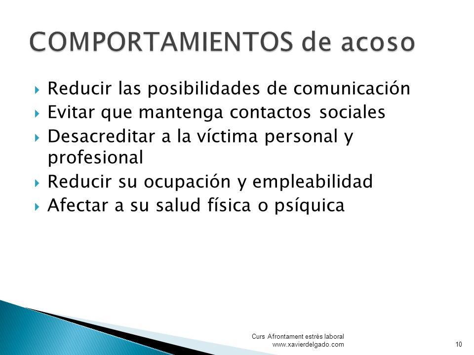 Reducir las posibilidades de comunicación Evitar que mantenga contactos sociales Desacreditar a la víctima personal y profesional Reducir su ocupación