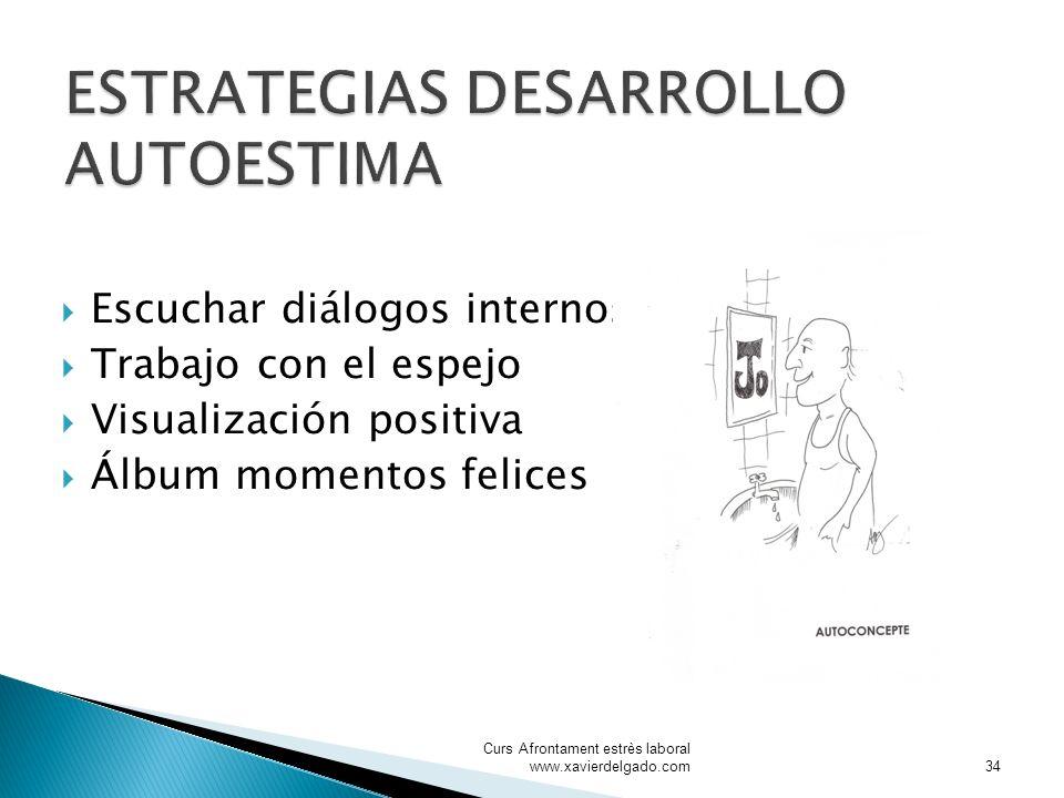 Escuchar diálogos internos Trabajo con el espejo Visualización positiva Álbum momentos felices Curs Afrontament estrès laboral www.xavierdelgado.com34