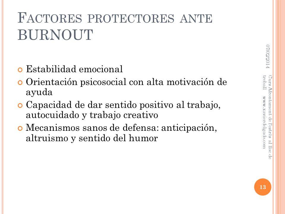 F ACTORES PROTECTORES ANTE BURNOUT Estabilidad emocional Orientación psicosocial con alta motivación de ayuda Capacidad de dar sentido positivo al tra