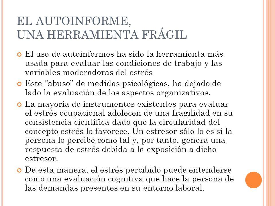 EL AUTOINFORME, UNA HERRAMIENTA FRÁGIL El uso de autoinformes ha sido la herramienta más usada para evaluar las condiciones de trabajo y las variables