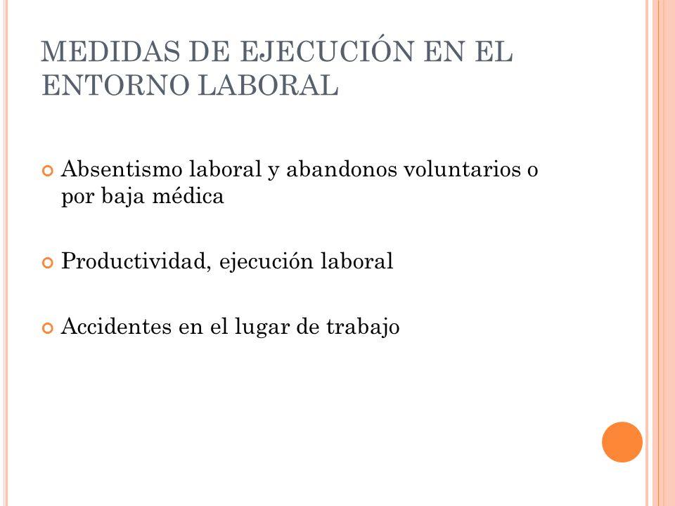 MEDIDAS DE EJECUCIÓN EN EL ENTORNO LABORAL Absentismo laboral y abandonos voluntarios o por baja médica Productividad, ejecución laboral Accidentes en