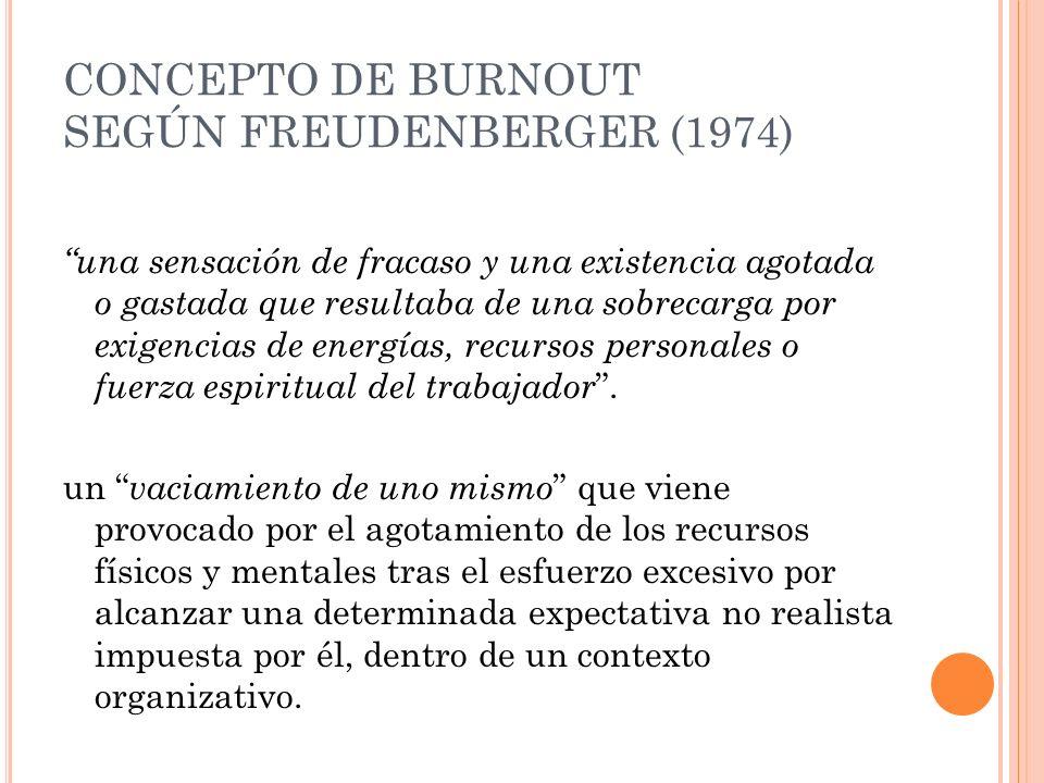 CONCEPTO DE BURNOUT SEGÚN FREUDENBERGER (1974) una sensación de fracaso y una existencia agotada o gastada que resultaba de una sobrecarga por exigenc