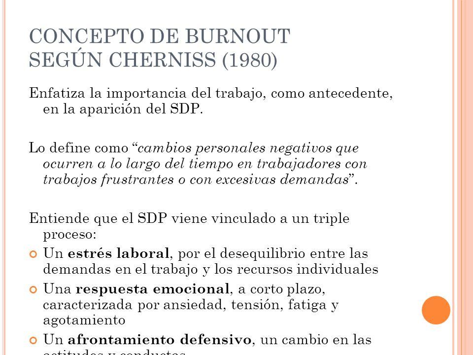 CONCEPTO DE BURNOUT SEGÚN CHERNISS (1980) Enfatiza la importancia del trabajo, como antecedente, en la aparición del SDP. Lo define como cambios perso