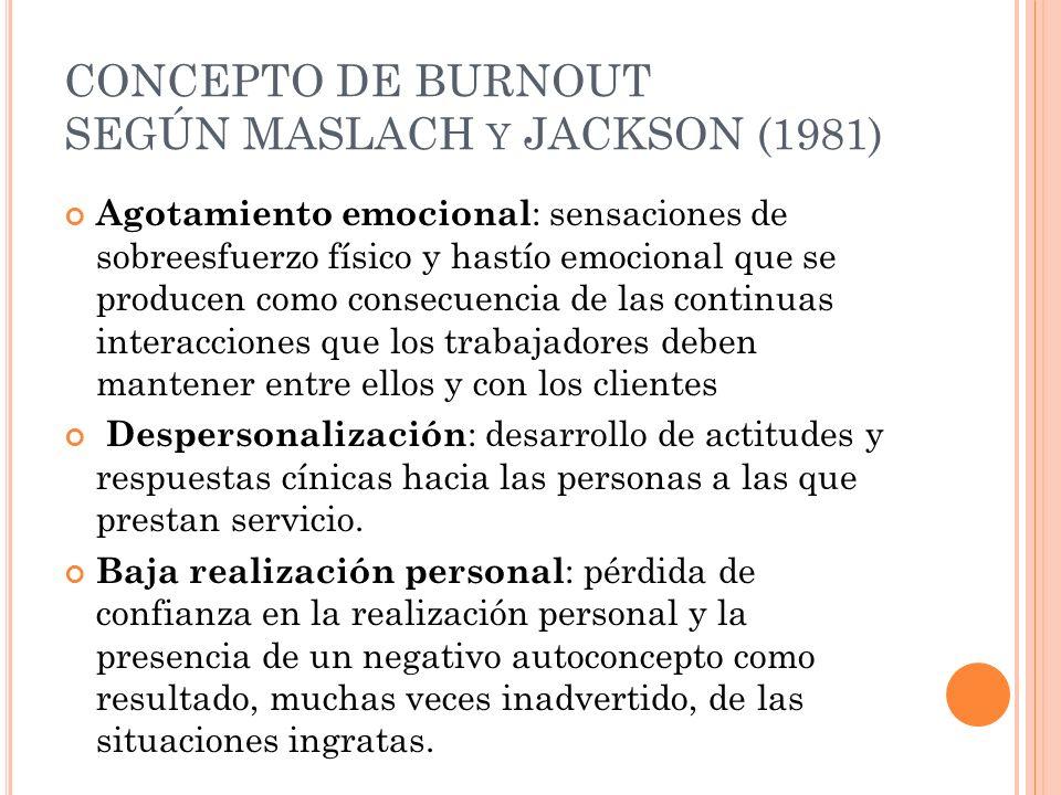 CONCEPTO DE BURNOUT SEGÚN MASLACH Y JACKSON (1981) Agotamiento emocional : sensaciones de sobreesfuerzo físico y hastío emocional que se producen como