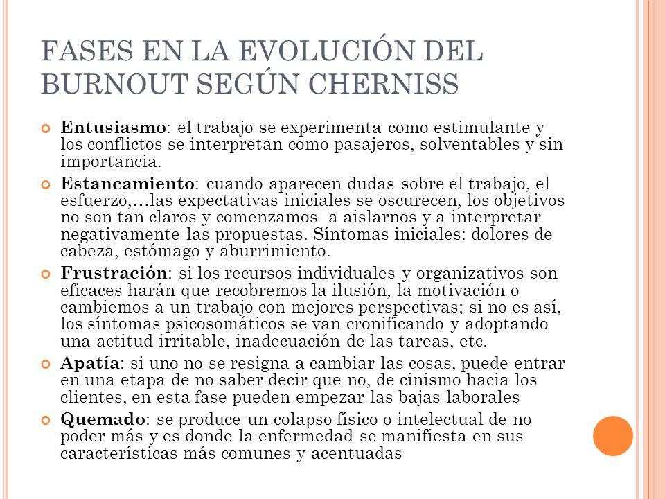 FASES EN LA EVOLUCIÓN DEL BURNOUT SEGÚN CHERNISS Entusiasmo : el trabajo se experimenta como estimulante y los conflictos se interpretan como pasajero