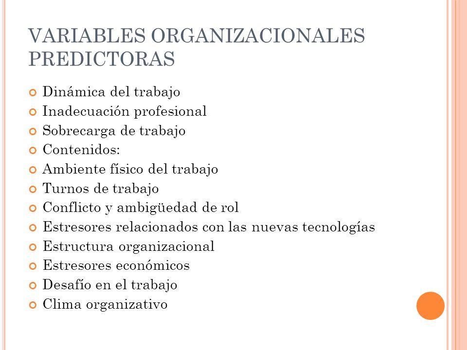 VARIABLES ORGANIZACIONALES PREDICTORAS Dinámica del trabajo Inadecuación profesional Sobrecarga de trabajo Contenidos: Ambiente físico del trabajo Tur