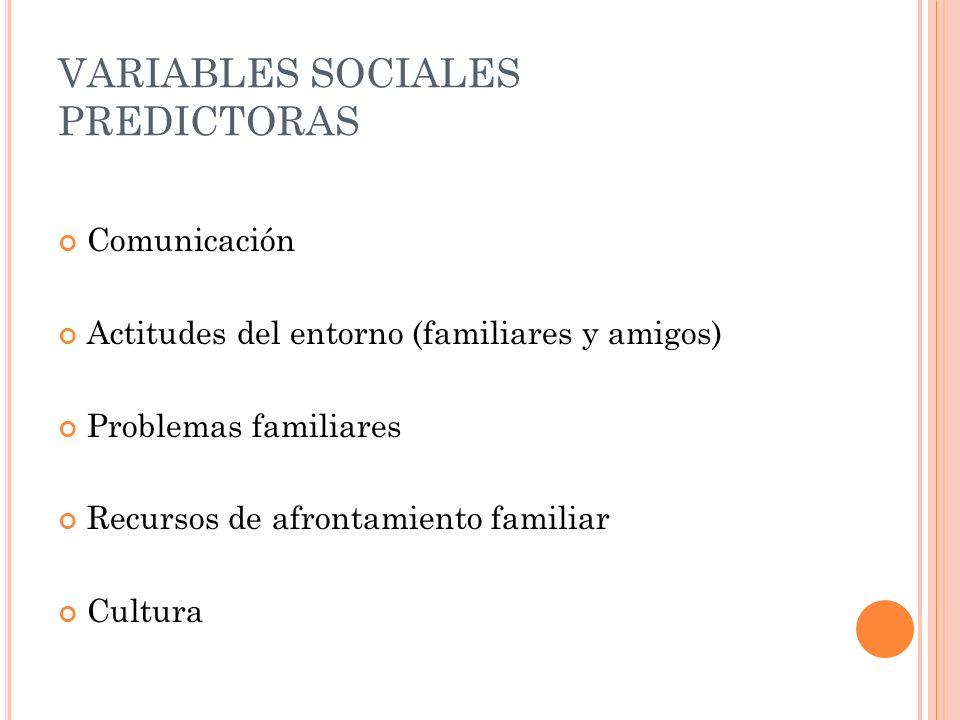 VARIABLES SOCIALES PREDICTORAS Comunicación Actitudes del entorno (familiares y amigos) Problemas familiares Recursos de afrontamiento familiar Cultur