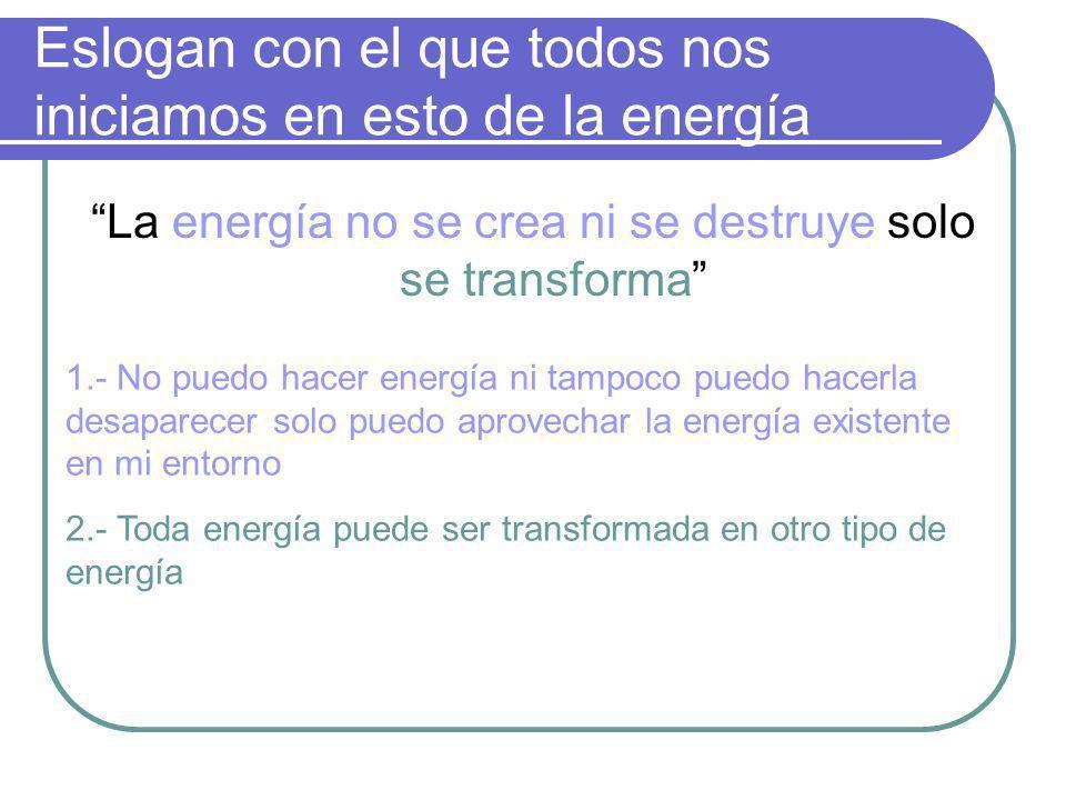 Eslogan con el que todos nos iniciamos en esto de la energía La energía no se crea ni se destruye solo se transforma 1.- No puedo hacer energía ni tam