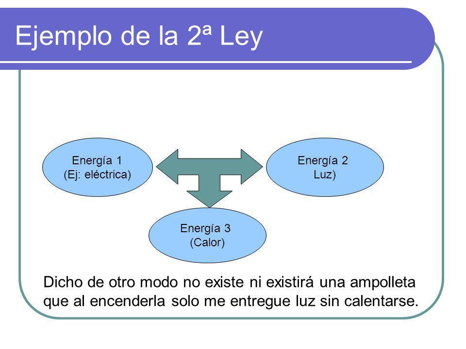 Ejemplo de la 2ª Ley Energía 1 (Ej: eléctrica) Energía 2 Luz) Energía 3 (Calor) Dicho de otro modo no existe ni existirá una ampolleta que al encender