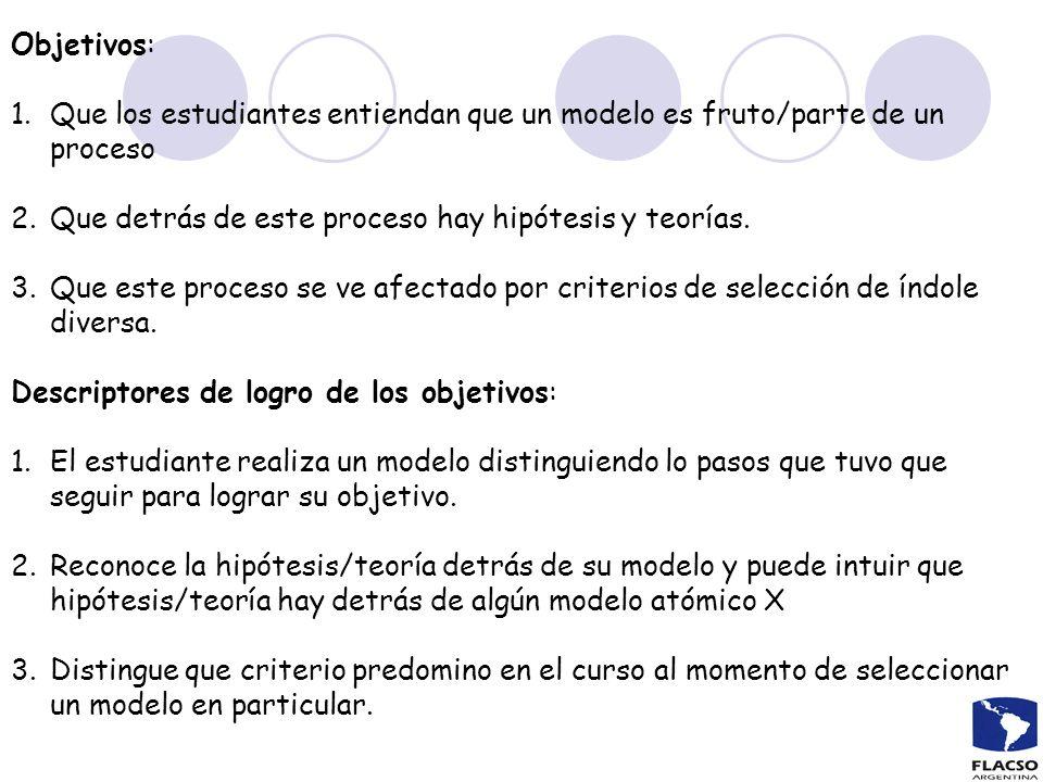 Objetivos: 1.Que los estudiantes entiendan que un modelo es fruto/parte de un proceso 2.Que detrás de este proceso hay hipótesis y teorías. 3.Que este