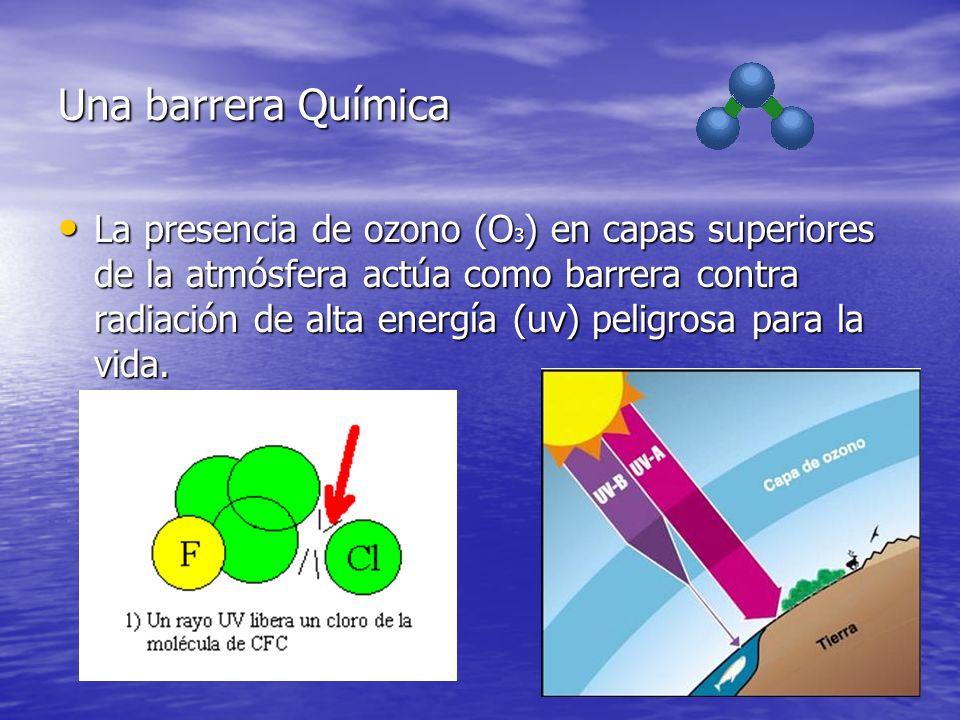Una barrera Química La presencia de ozono (O 3 ) en capas superiores de la atmósfera actúa como barrera contra radiación de alta energía (uv) peligros