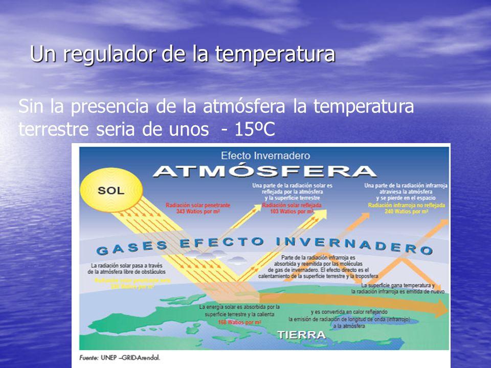 Un regulador de la temperatura Sin la presencia de la atmósfera la temperatura terrestre seria de unos - 15ºC