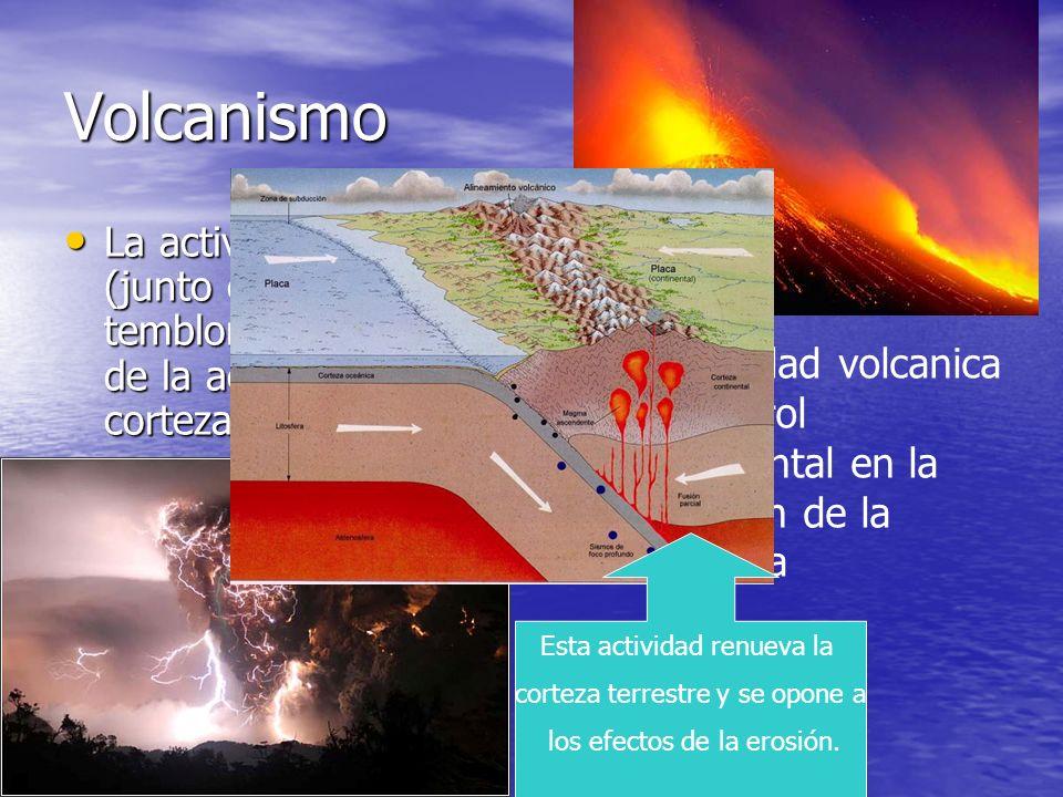 Volcanismo La actividad volcánica (junto con los temblores) es evidencia de la actividad de la corteza terrestre La actividad volcánica (junto con los