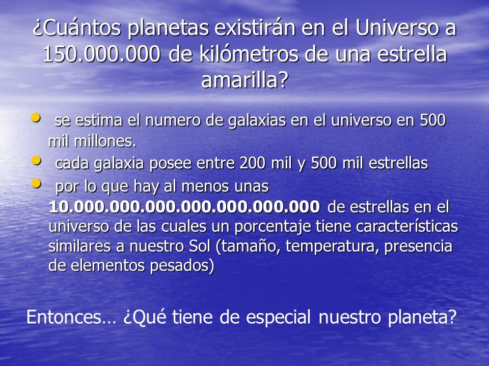¿Cuántos planetas existirán en el Universo a 150.000.000 de kilómetros de una estrella amarilla? se estima el numero de galaxias en el universo en 500