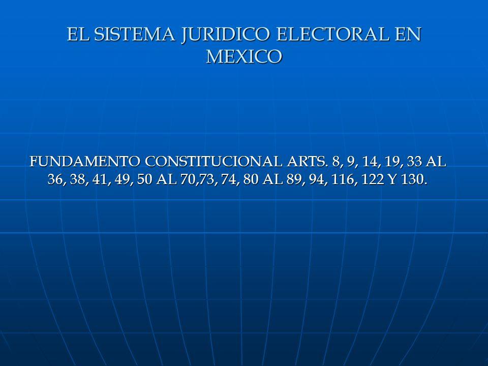 EL SISTEMA JURIDICO ELECTORAL EN MEXICO FUNDAMENTO CONSTITUCIONAL ARTS. 8, 9, 14, 19, 33 AL 36, 38, 41, 49, 50 AL 70,73, 74, 80 AL 89, 94, 116, 122 Y