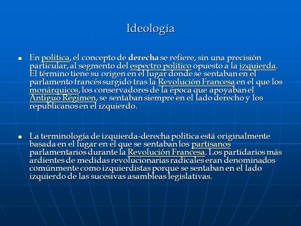 Ideología En política, el concepto de derecha se refiere, sin una precisión particular, al segmento del espectro político opuesto a la izquierda. El t