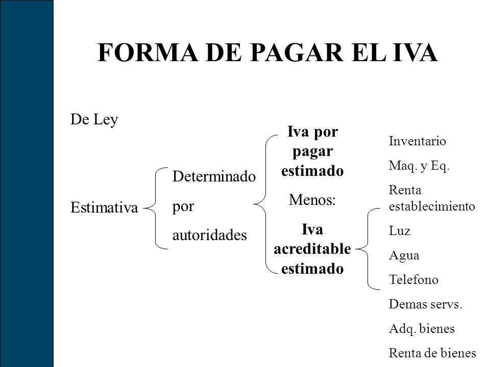 FORMA DE PAGAR EL IVA De Ley Estimativa Determinado por autoridades Iva por pagar estimado Menos: Iva acreditable estimado Inventario Maq. y Eq. Renta