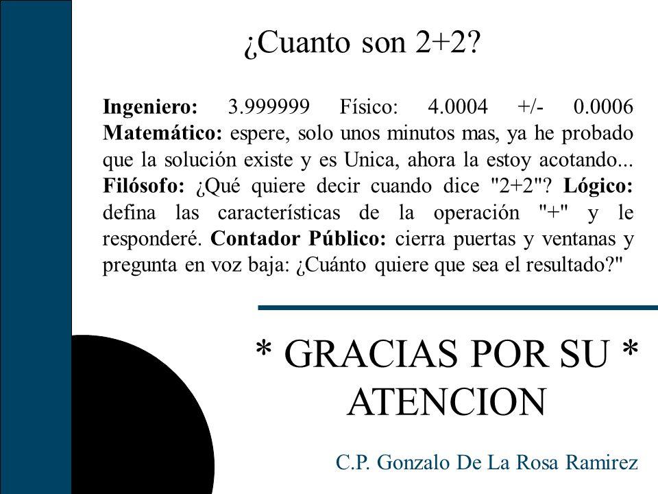 * GRACIAS POR SU * ATENCION C.P. Gonzalo De La Rosa Ramirez ¿Cuanto son 2+2? Ingeniero: 3.999999 Físico: 4.0004 +/- 0.0006 Matemático: espere, solo un