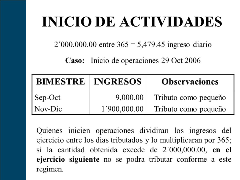 INICIO DE ACTIVIDADES BIMESTREINGRESOSObservaciones Sep-Oct Nov-Dic 9,000.00 1´900,000.00 Tributo como pequeño 2´000,000.00 entre 365 = 5,479.45 ingre
