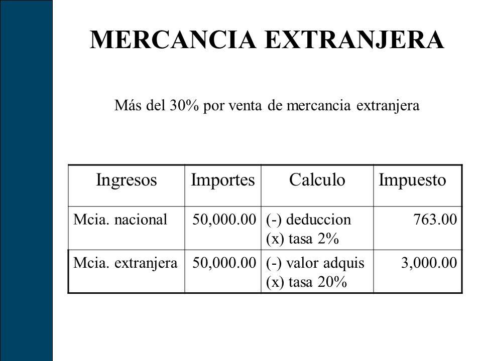 MERCANCIA EXTRANJERA IngresosImportesCalculoImpuesto Mcia. nacional50,000.00(-) deduccion (x) tasa 2% 763.00 Mcia. extranjera50,000.00(-) valor adquis