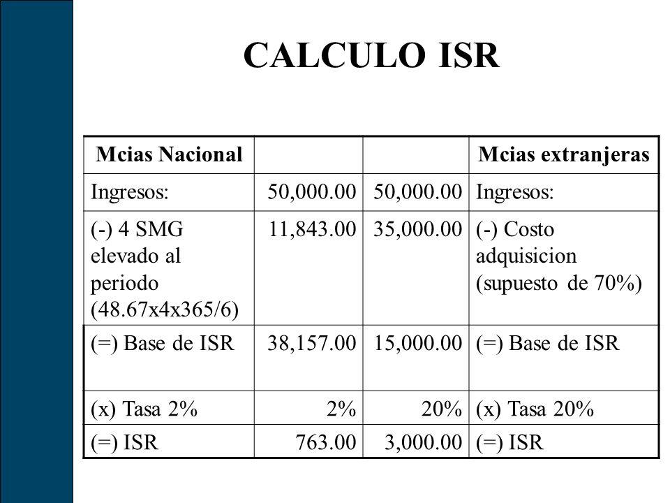 CALCULO ISR Mcias NacionalMcias extranjeras Ingresos:50,000.00 Ingresos: (-) 4 SMG elevado al periodo (48.67x4x365/6) 11,843.0035,000.00(-) Costo adqu