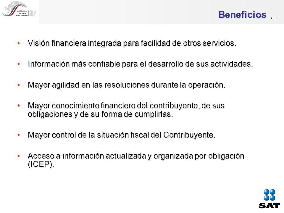 Beneficios Visión financiera integrada para facilidad de otros servicios.Visión financiera integrada para facilidad de otros servicios.